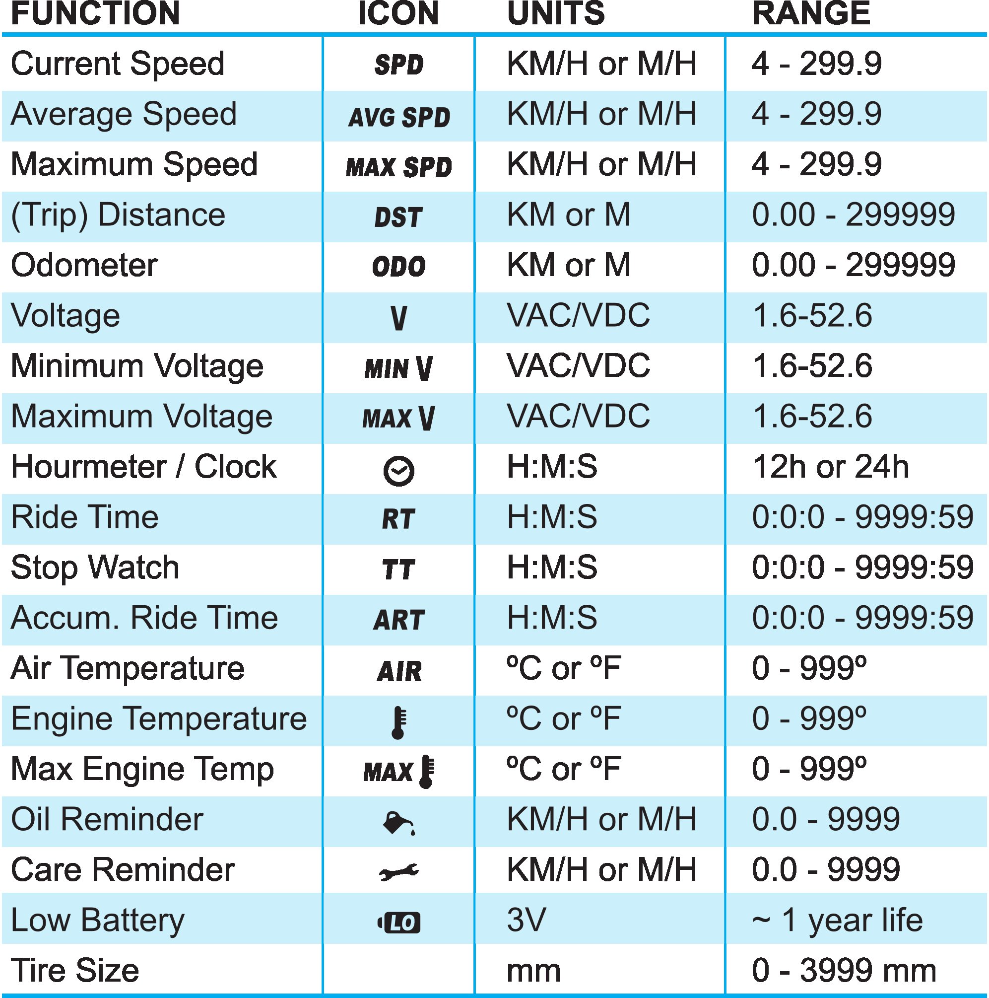 EXRAY Speedometer Page